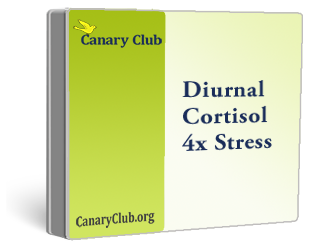 Diurnal cortisol 4x adrenal stress test